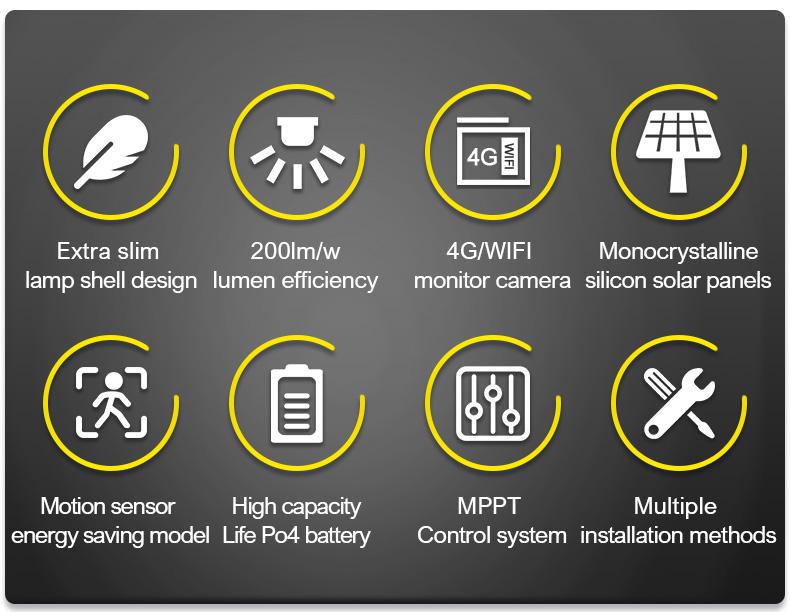 Latest version high efficacy smart solar street light with CCTV camera for garden road lights